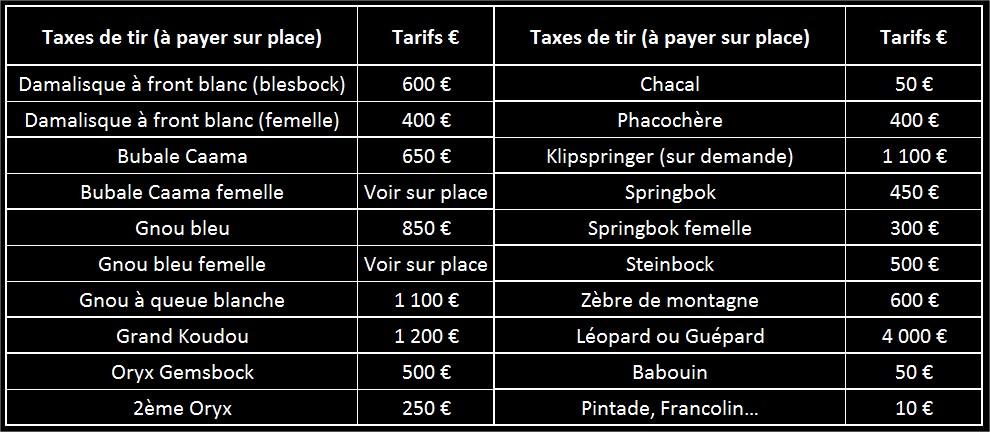 Taxes tir Namibie