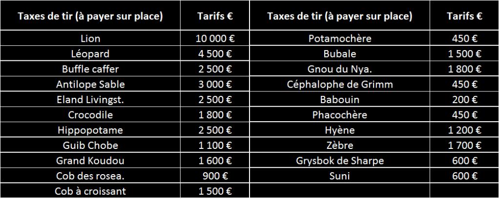 Taxes de tir Mozambique