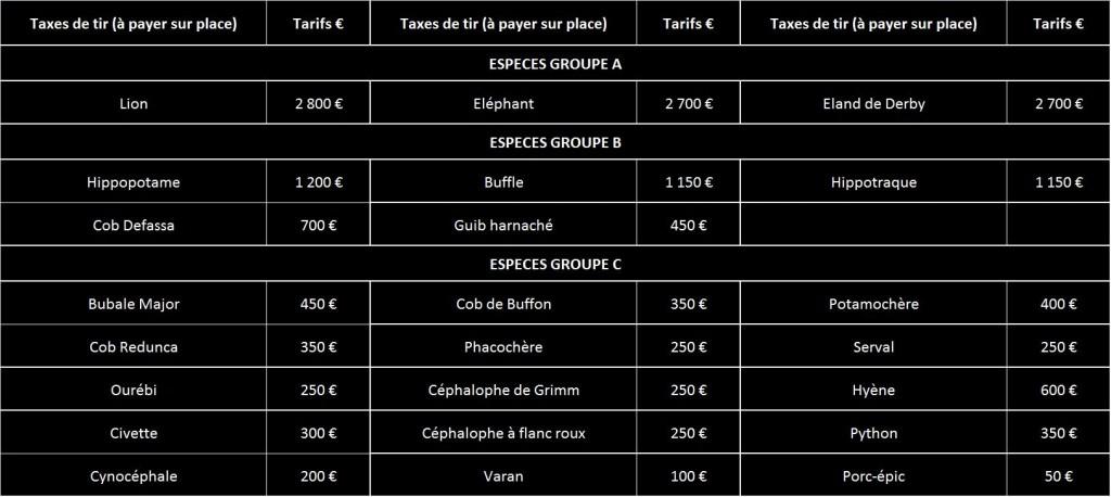 Taxes de tir Cameroun