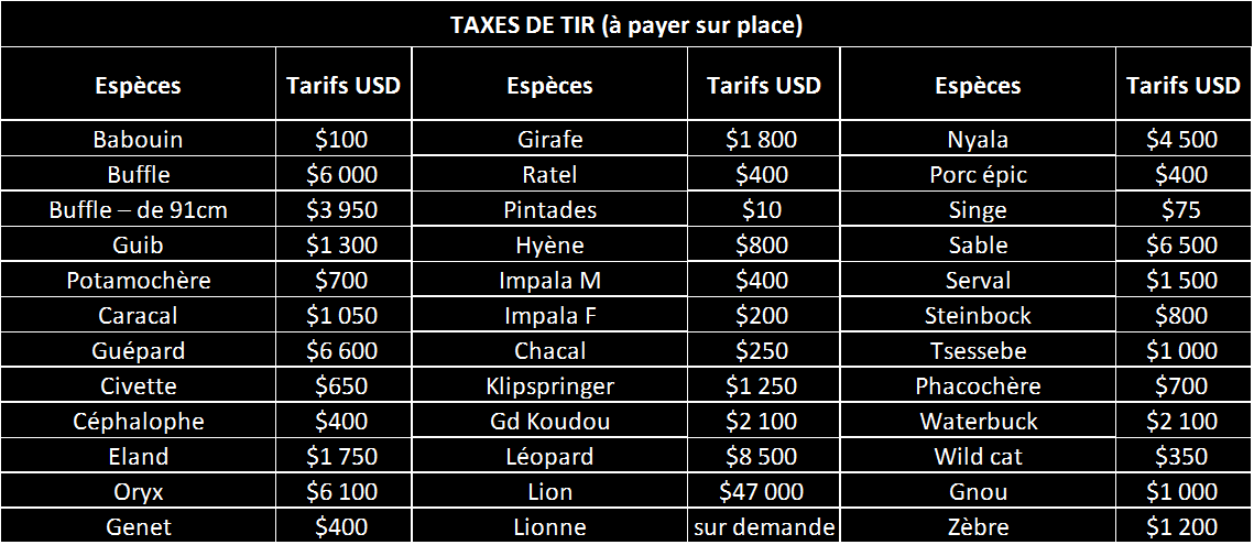 taxes-de-tir-zimbabwe-2017