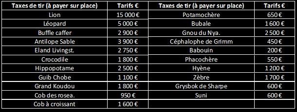 Taxes de tirs Mozambique 2016